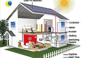 What is home solar power advantages and disadvantages ?