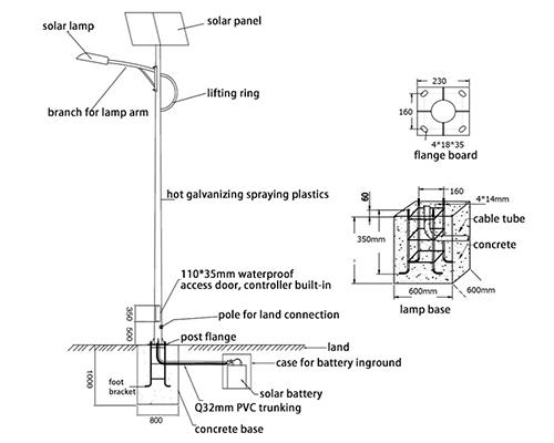 solar street light-constructure