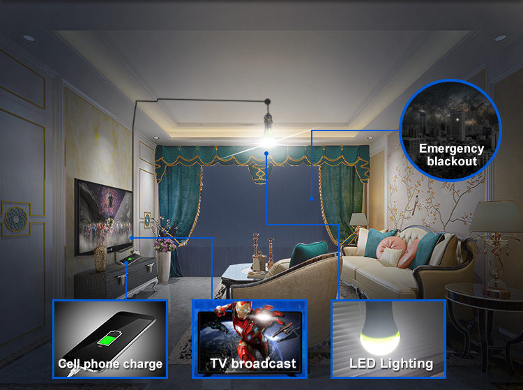 solar powered TV